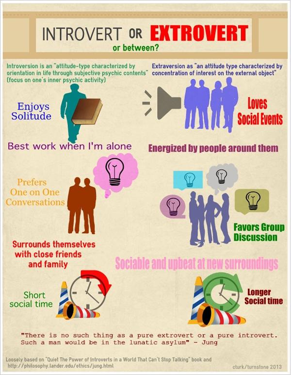 Introvert i arbejdslivet – videoblog!